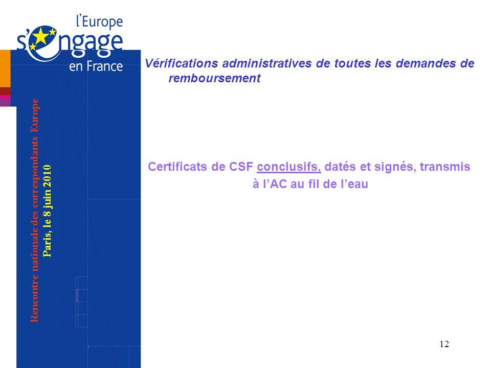 Vérifications administratives de toutes les demandes de remboursement