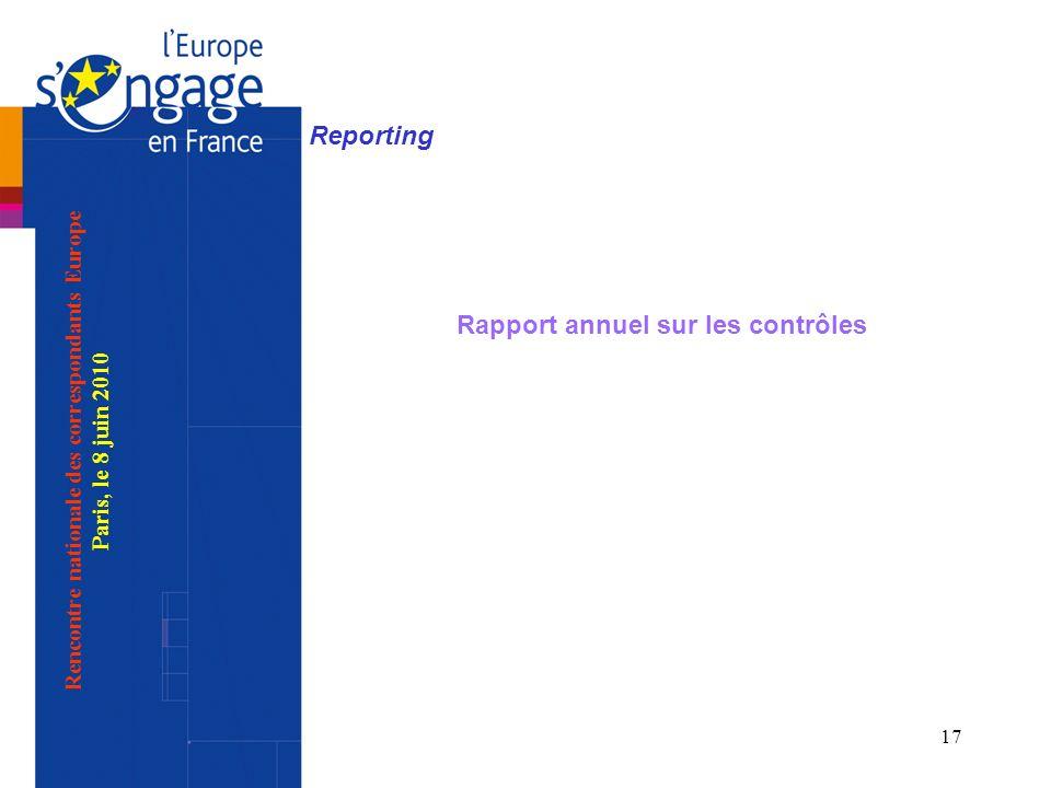 Rapport annuel sur les contrôles