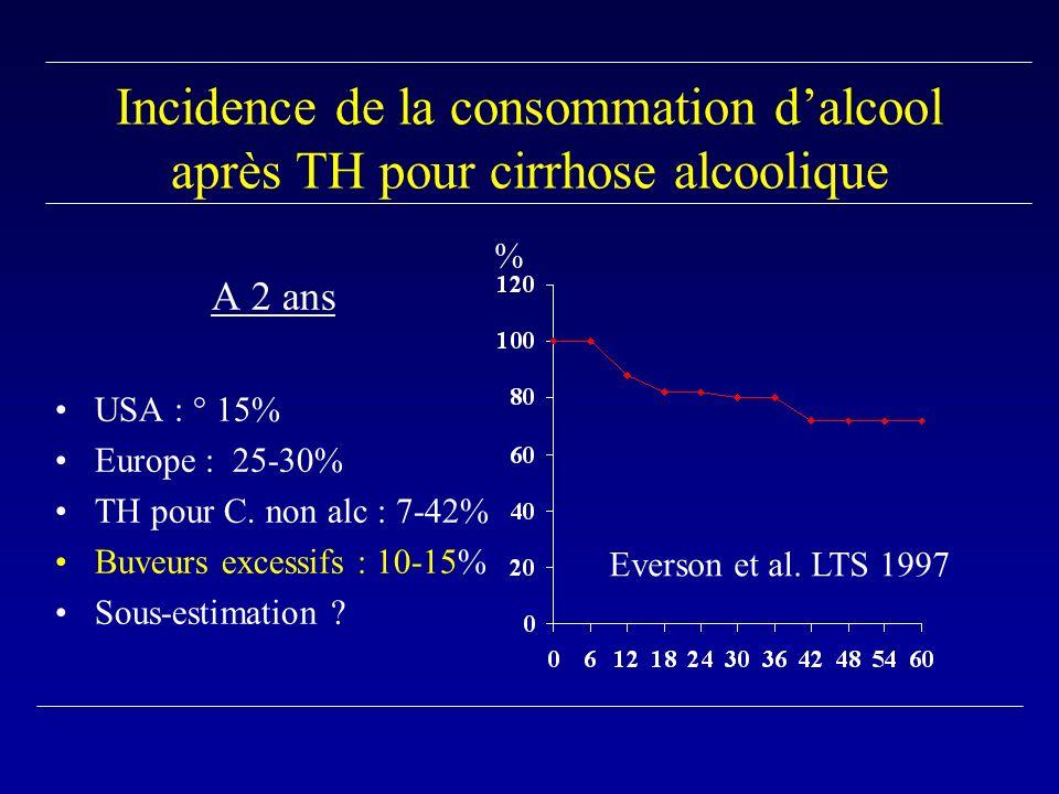 Incidence de la consommation d'alcool après TH pour cirrhose alcoolique