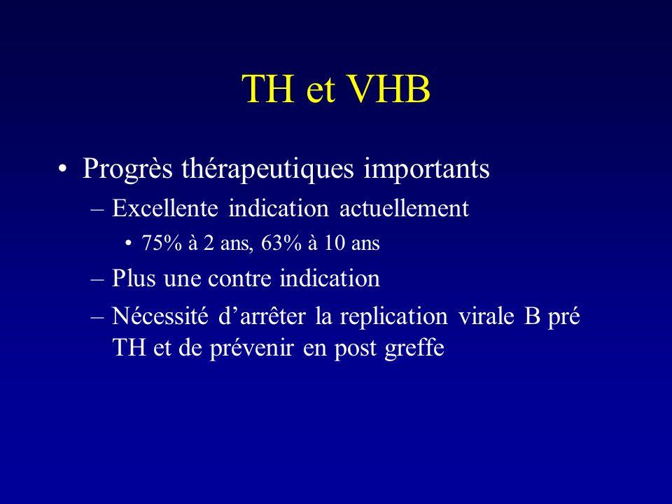 TH et VHB Progrès thérapeutiques importants
