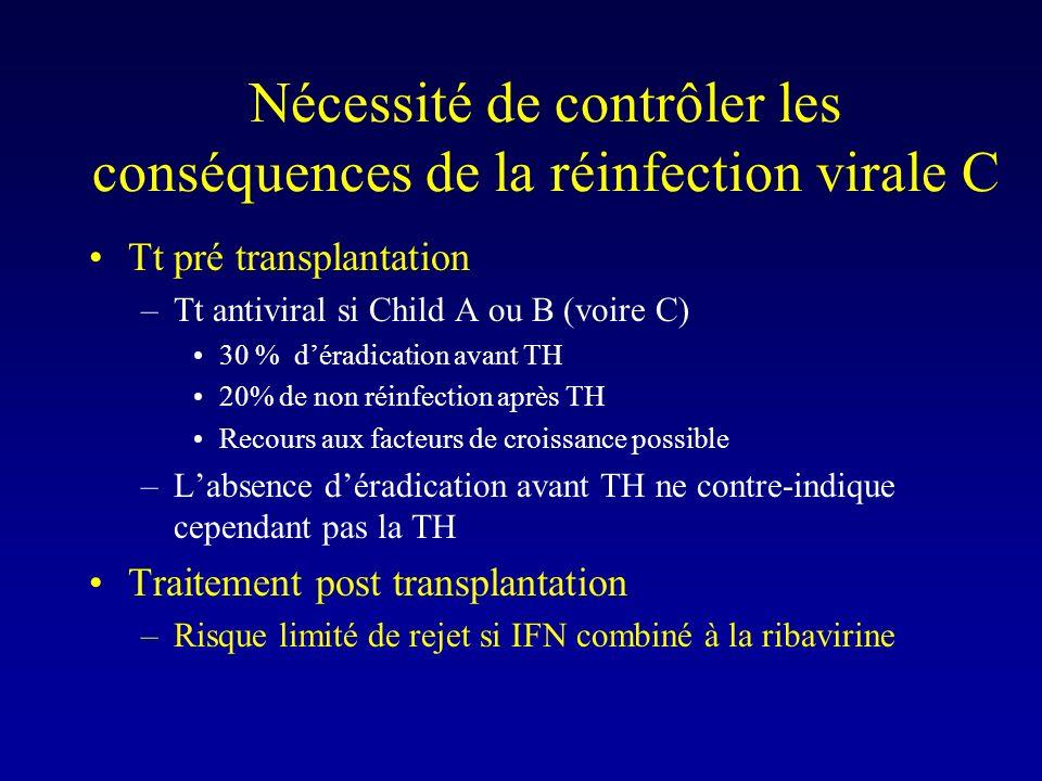 Nécessité de contrôler les conséquences de la réinfection virale C