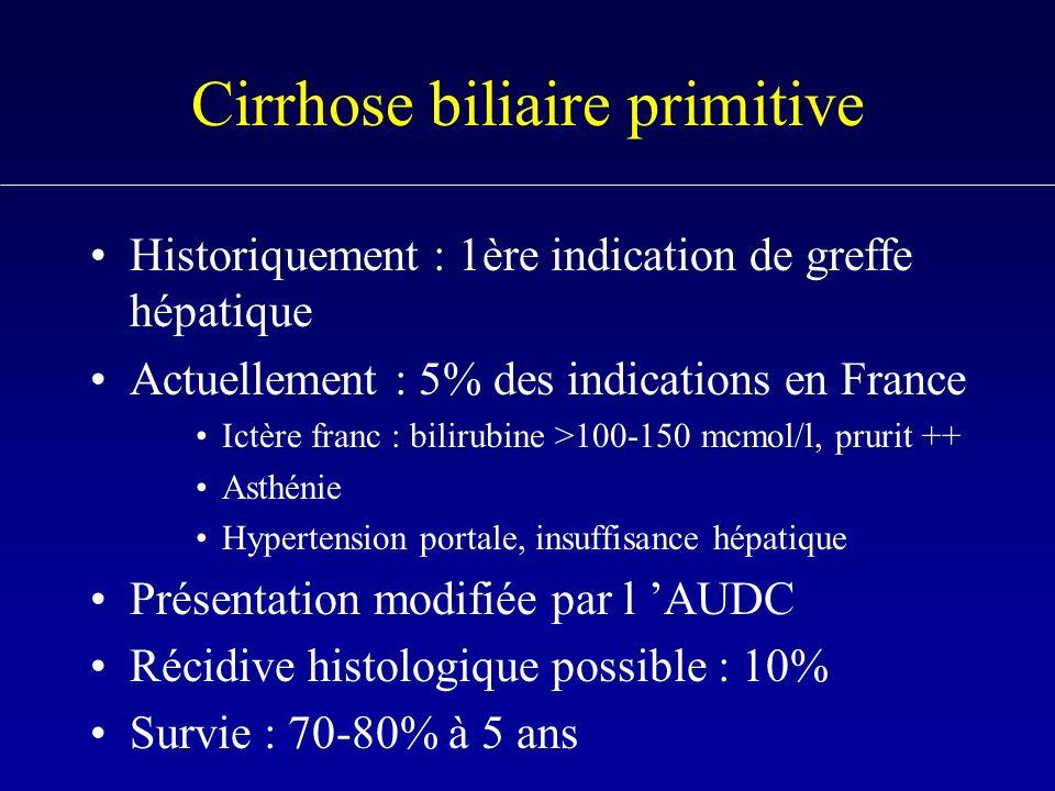 Cirrhose biliaire primitive