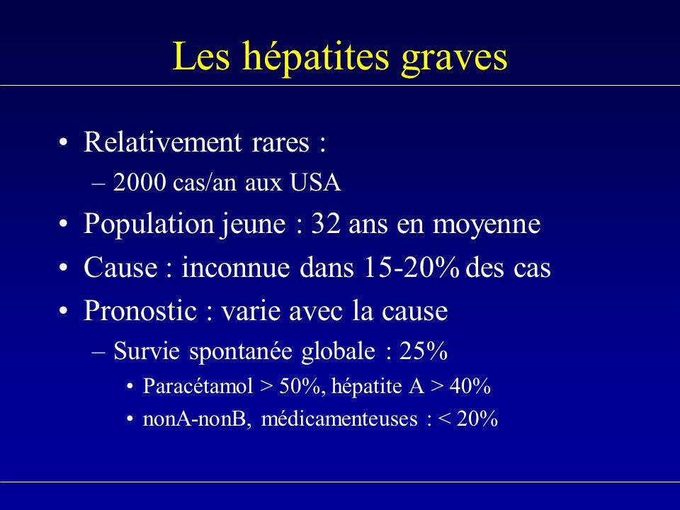 Les hépatites graves Relativement rares :