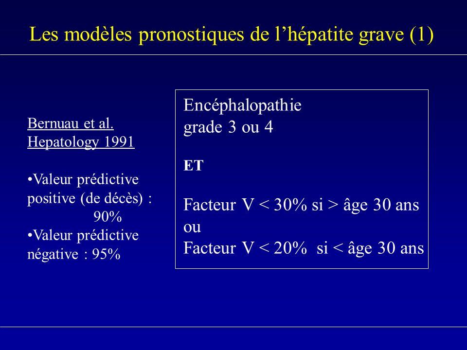 Les modèles pronostiques de l'hépatite grave (1)