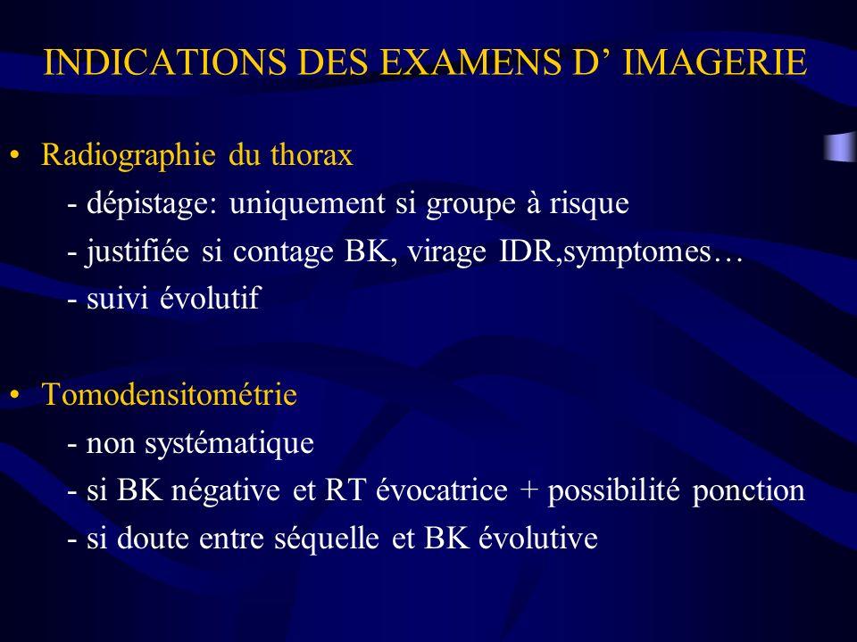 INDICATIONS DES EXAMENS D' IMAGERIE