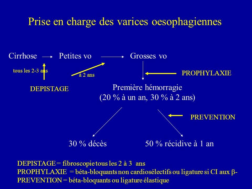 Prise en charge des varices oesophagiennes