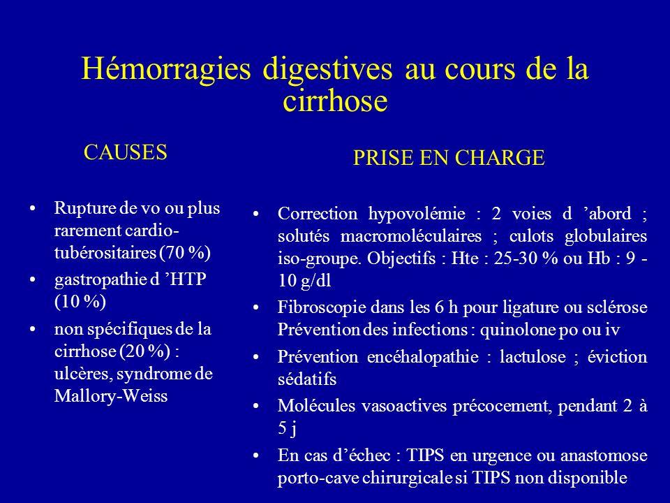 Hémorragies digestives au cours de la cirrhose