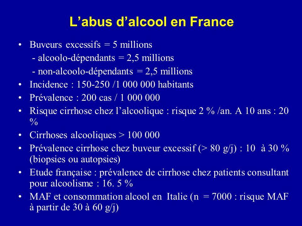 L'abus d'alcool en France