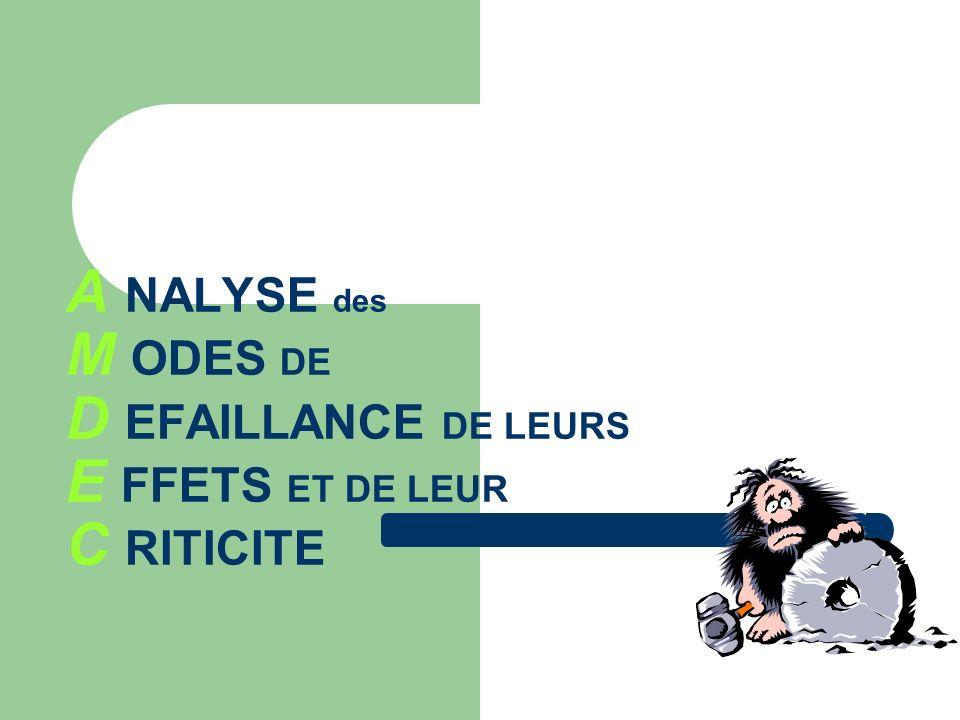 A NALYSE des M ODES DE D EFAILLANCE DE LEURS E FFETS ET DE LEUR C RITICITE