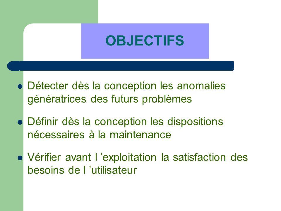 OBJECTIFS Détecter dès la conception les anomalies génératrices des futurs problèmes.
