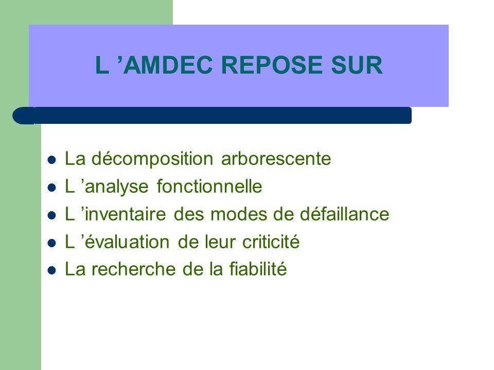 L 'AMDEC REPOSE SUR La décomposition arborescente