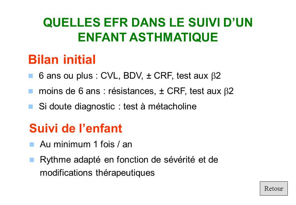 QUELLES EFR DANS LE SUIVI D'UN ENFANT ASTHMATIQUE