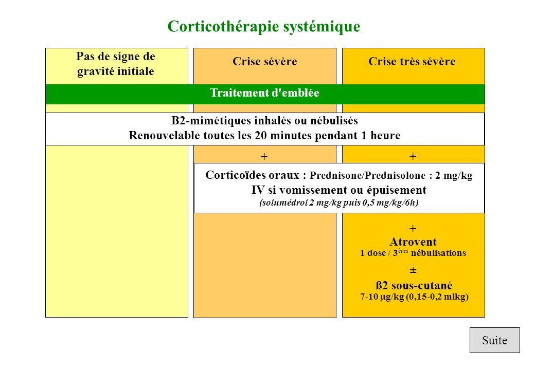 Corticothérapie systémique