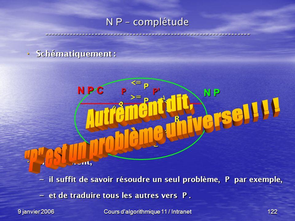 P est un problème universel ! ! !