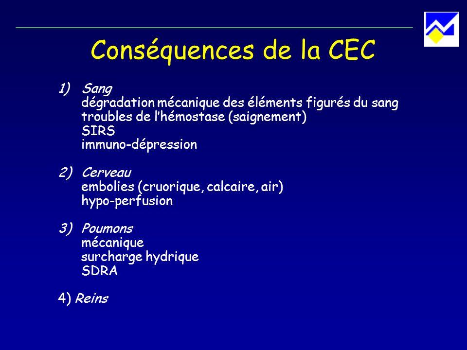 Conséquences de la CECSang dégradation mécanique des éléments figurés du sang troubles de l'hémostase (saignement) SIRS immuno-dépression.