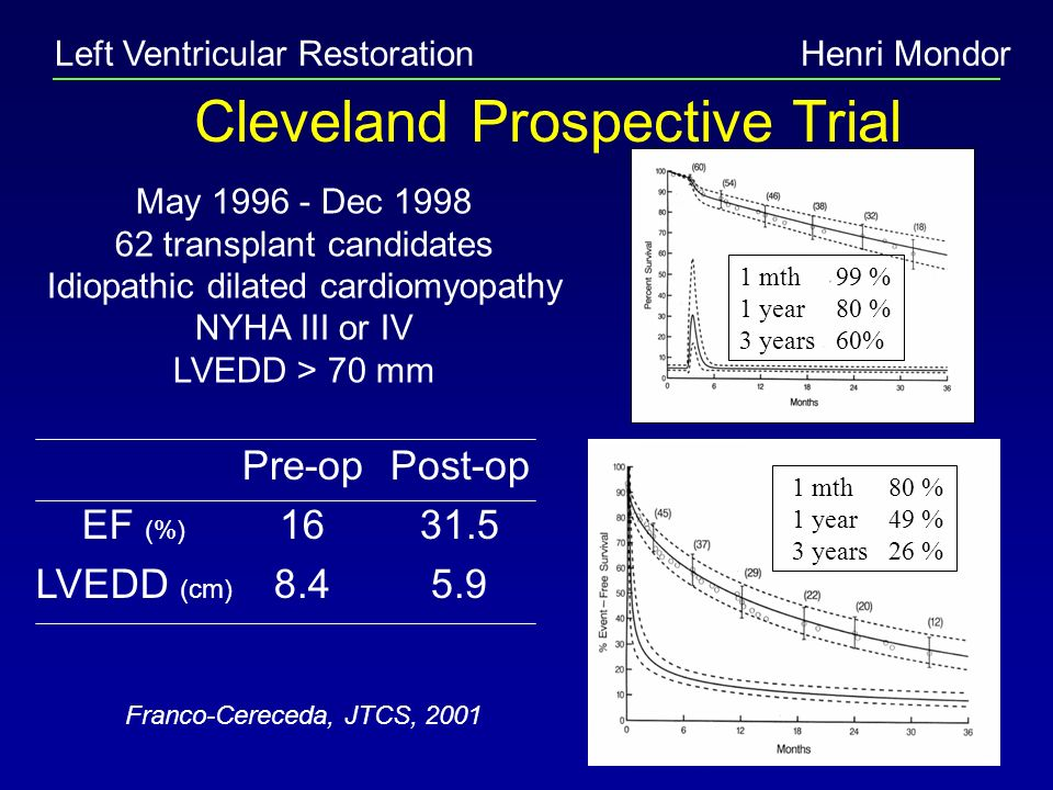 Cleveland Prospective Trial