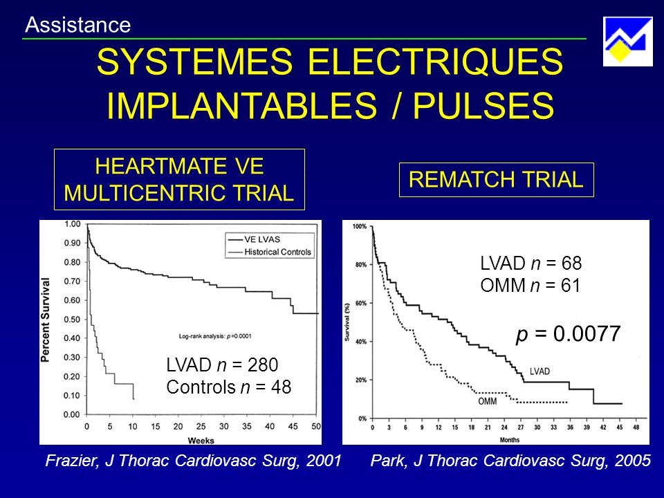 SYSTEMES ELECTRIQUES IMPLANTABLES / PULSES Assistance HEARTMATE VE