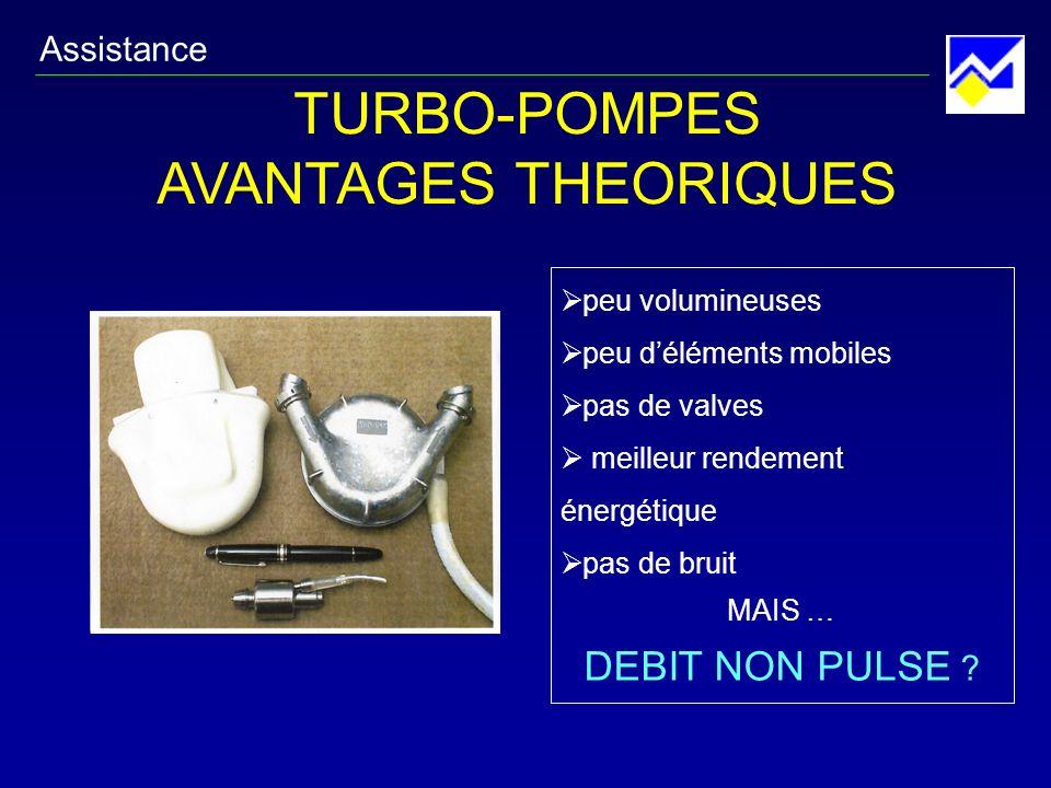 TURBO-POMPES AVANTAGES THEORIQUES DEBIT NON PULSE Assistance