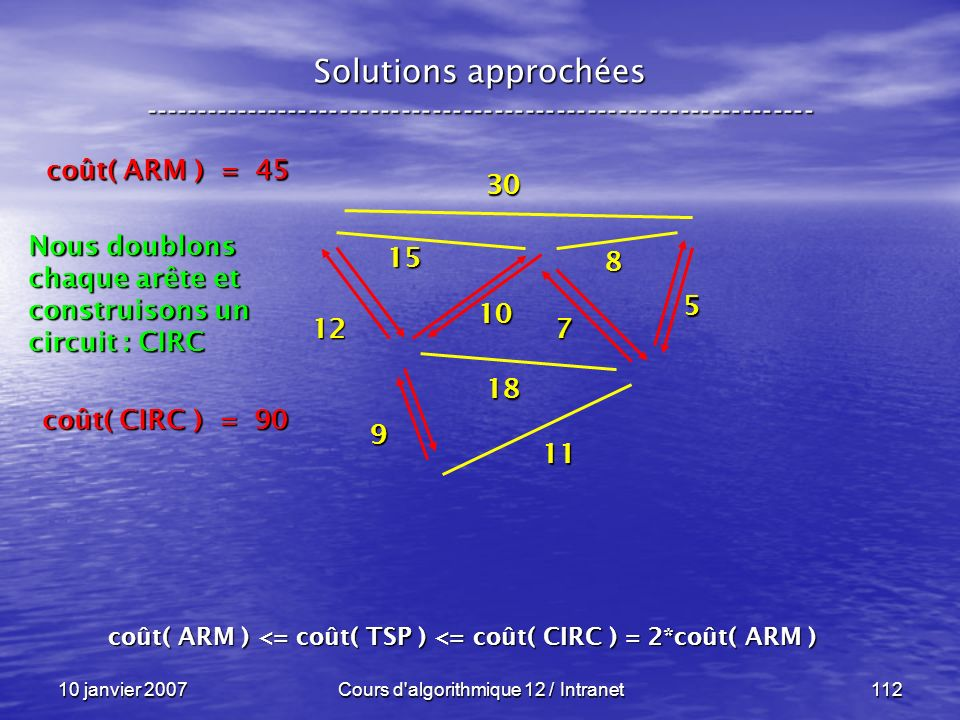 coût( ARM ) <= coût( TSP ) <= coût( CIRC ) = 2*coût( ARM )