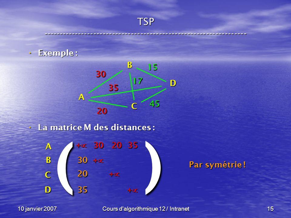 TSP -----------------------------------------------------------------