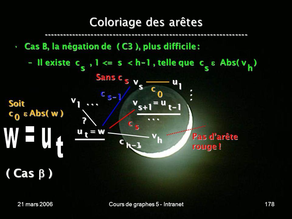 Cours de graphes 5 - Intranet