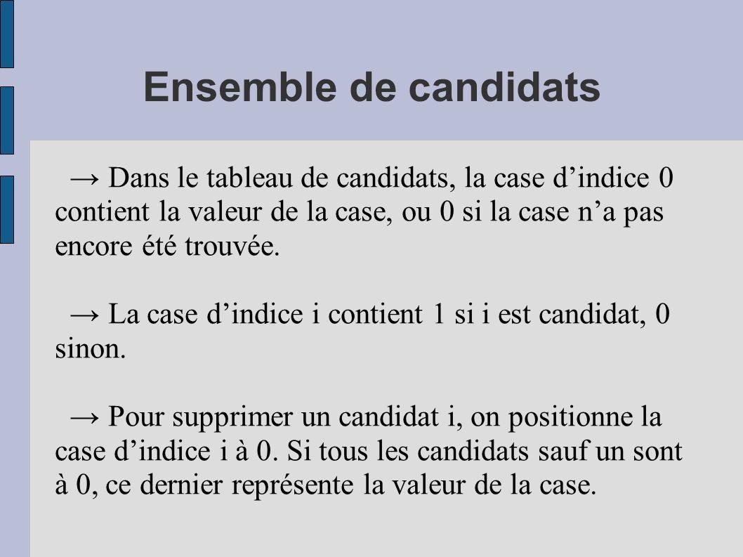 Ensemble de candidats → Dans le tableau de candidats, la case d'indice 0 contient la valeur de la case, ou 0 si la case n'a pas encore été trouvée.