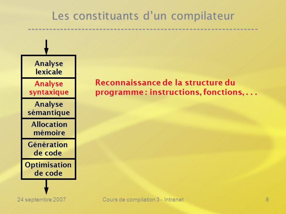 Cours de compilation 3 - Intranet