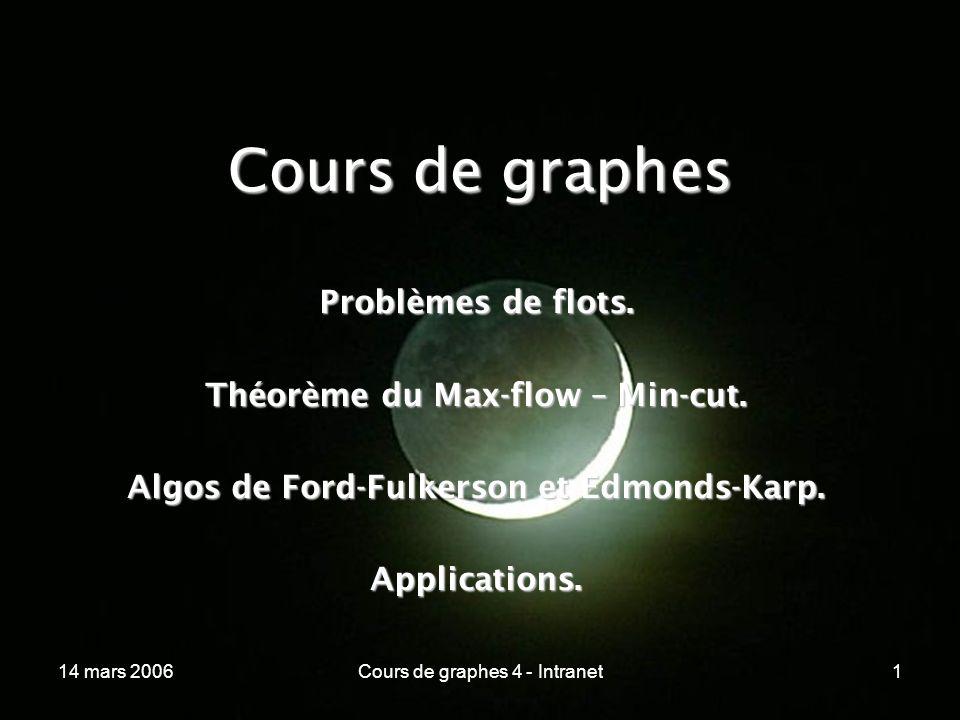 Cours de graphes Problèmes de flots. Théorème du Max-flow – Min-cut.