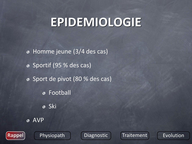 EPIDEMIOLOGIE Homme jeune (3/4 des cas) Sportif (95 % des cas)