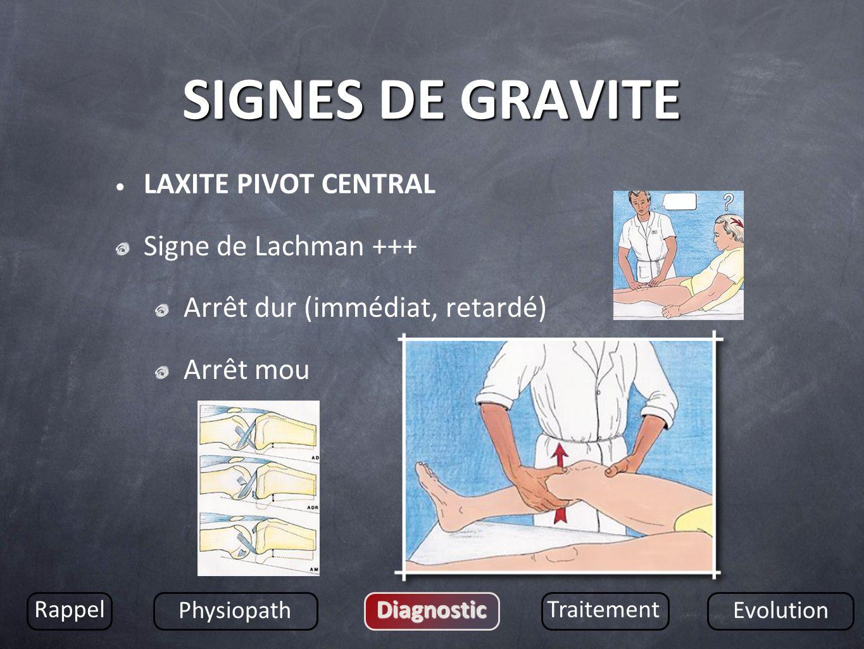 SIGNES DE GRAVITE LAXITE PIVOT CENTRAL Signe de Lachman +++