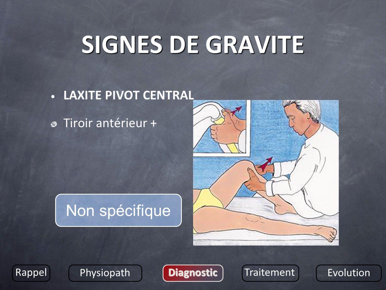 SIGNES DE GRAVITE Non spécifique LAXITE PIVOT CENTRAL