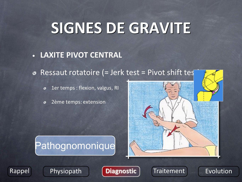 SIGNES DE GRAVITE Pathognomonique LAXITE PIVOT CENTRAL