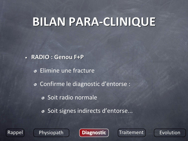 BILAN PARA-CLINIQUE RADIO : Genou F+P Elimine une fracture