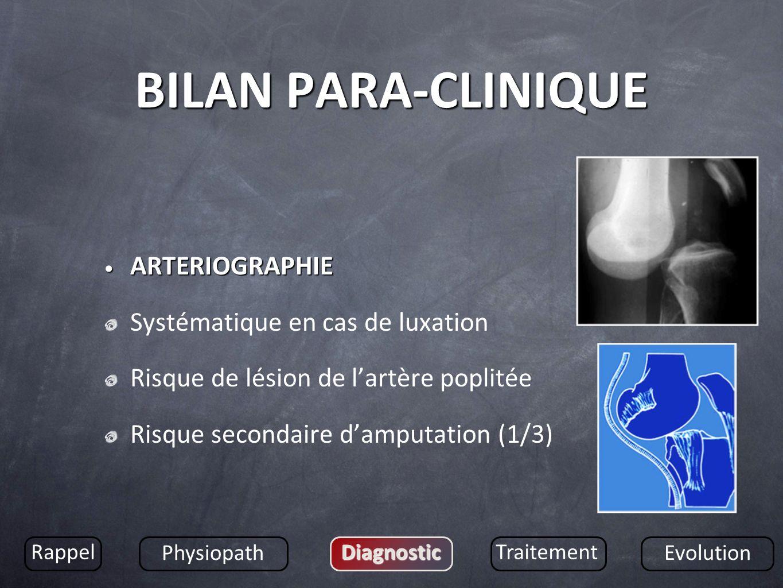 BILAN PARA-CLINIQUE ARTERIOGRAPHIE Systématique en cas de luxation