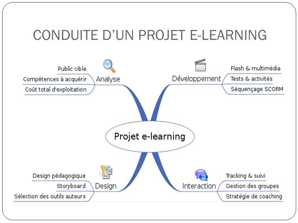 CONDUITE D'UN PROJET E-LEARNING