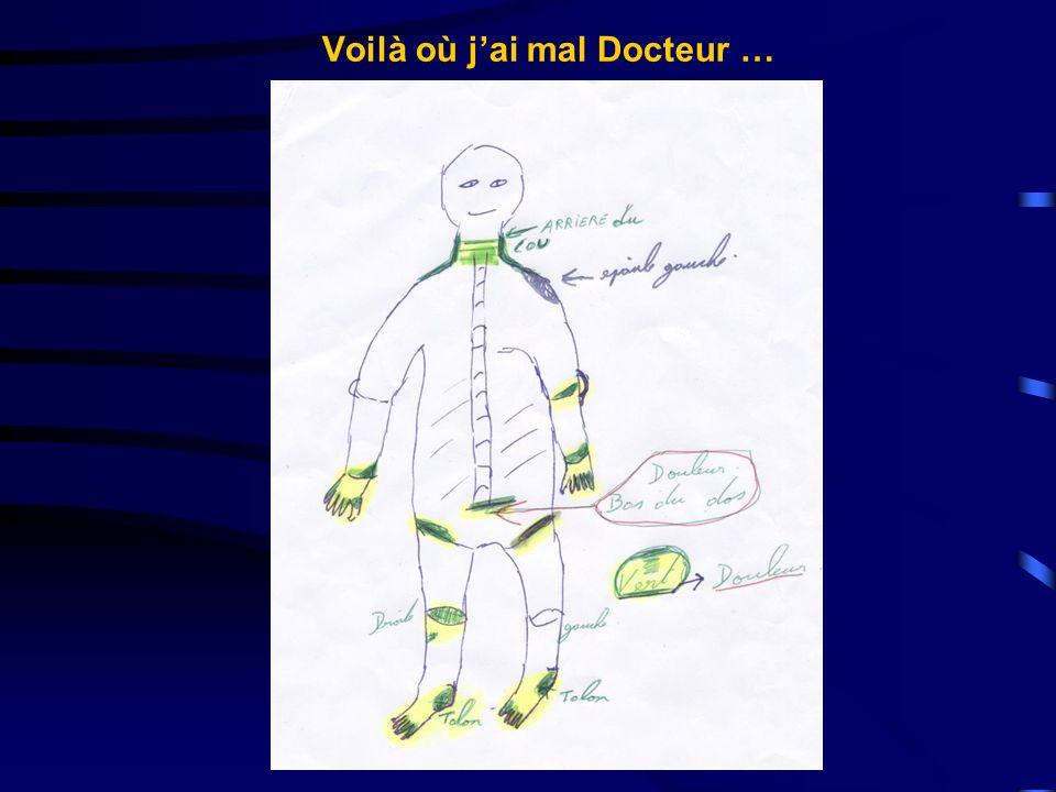 Voilà où j'ai mal Docteur …
