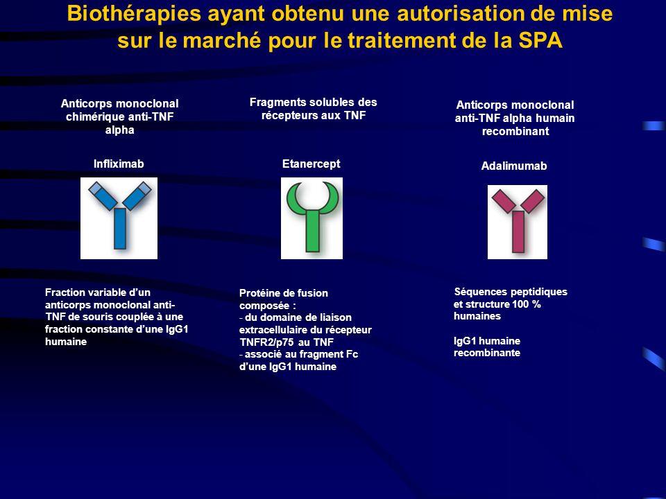 Biothérapies ayant obtenu une autorisation de mise sur le marché pour le traitement de la SPA