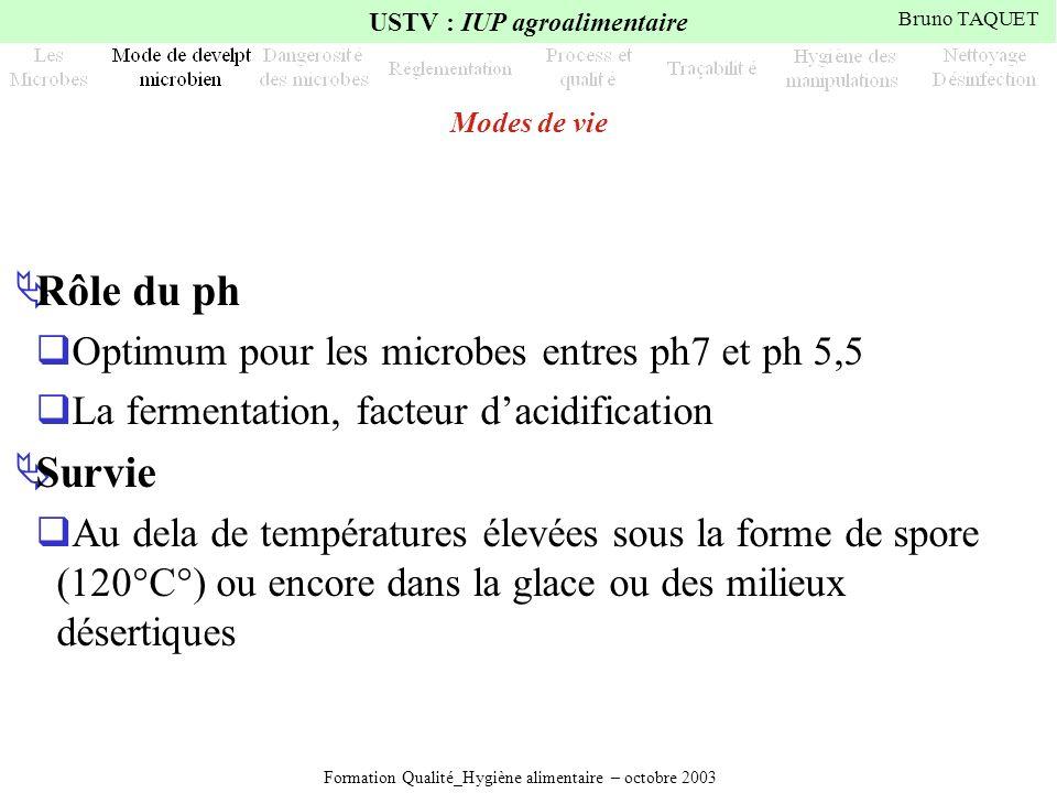 Rôle du ph Survie Optimum pour les microbes entres ph7 et ph 5,5