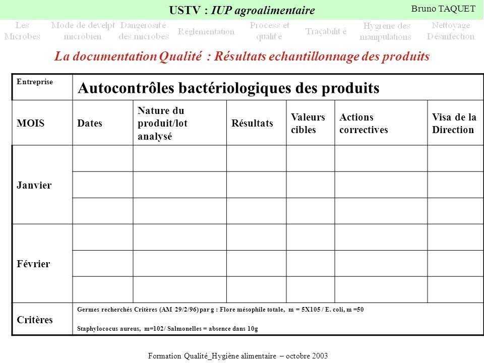 La documentation Qualité : Résultats echantillonnage des produits