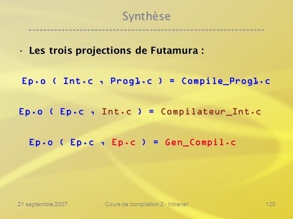 Synthèse ----------------------------------------------------------------