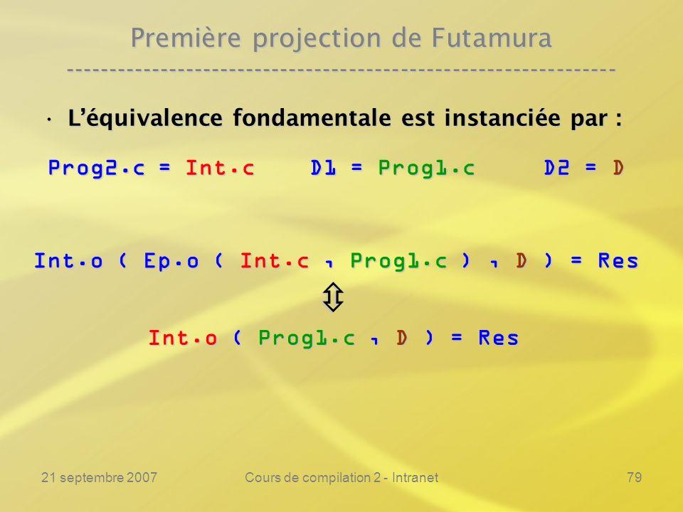 Int.o ( Ep.o ( Int.c , Prog1.c ) , D ) = Res