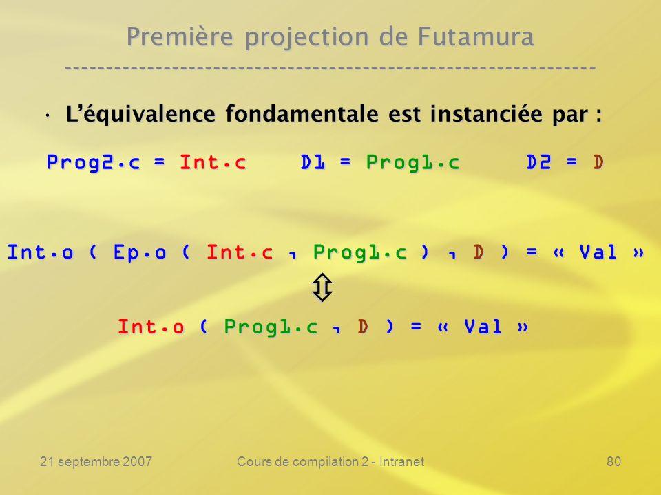 Int.o ( Ep.o ( Int.c , Prog1.c ) , D ) = « Val »
