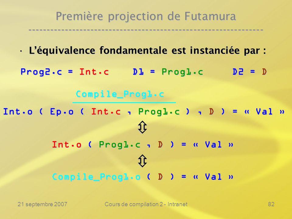 Première projection de Futamura ----------------------------------------------------------------