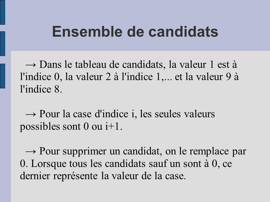 Ensemble de candidats→ Dans le tableau de candidats, la valeur 1 est à l indice 0, la valeur 2 à l indice 1,... et la valeur 9 à l indice 8.