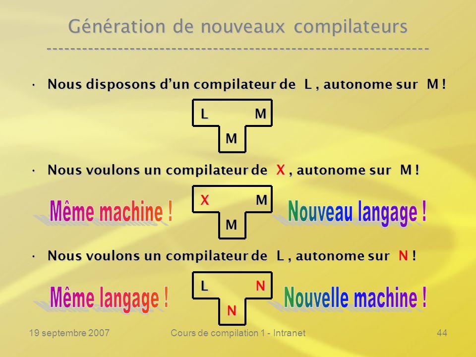 Même machine ! Nouveau langage ! Même langage ! Nouvelle machine !
