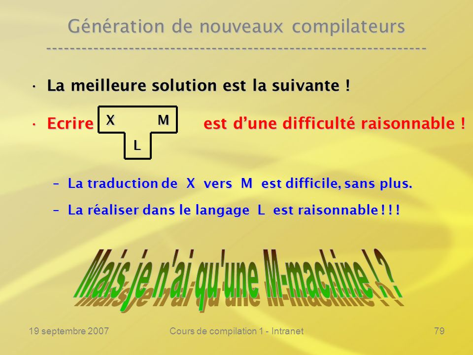 Mais je n ai qu une M-machine !