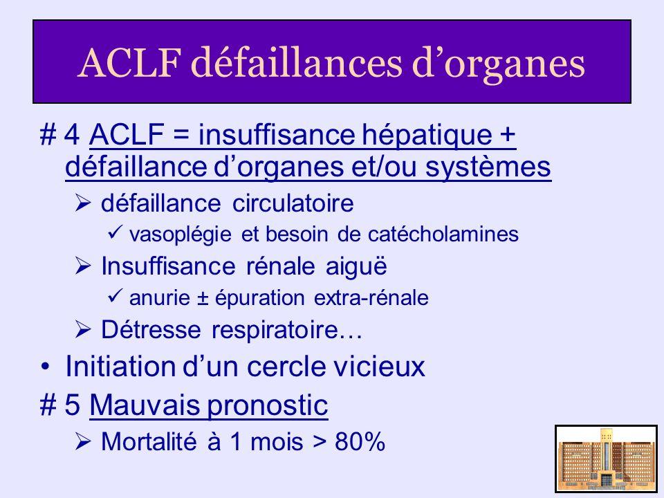 ACLF défaillances d'organes