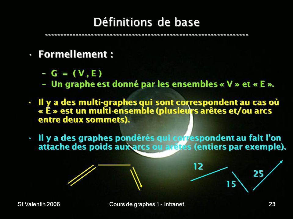 Cours de graphes 1 - Intranet