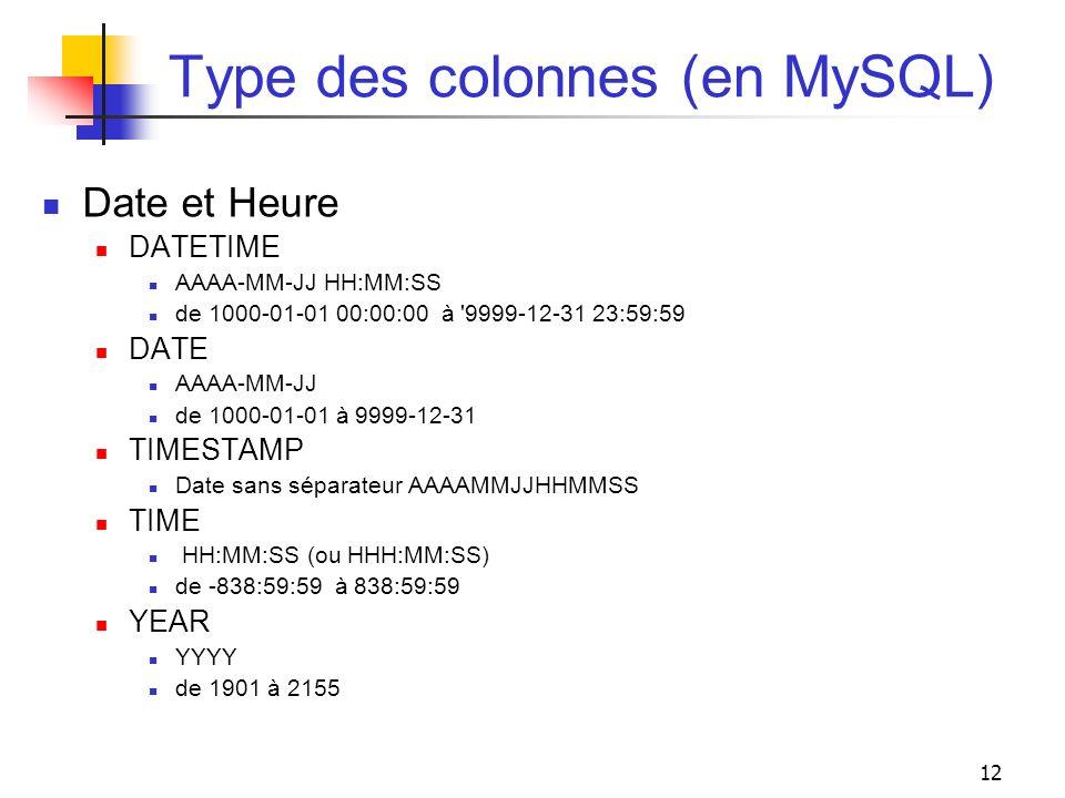 Type des colonnes (en MySQL)