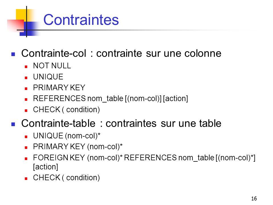 Contraintes Contrainte-col : contrainte sur une colonne